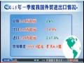 视频: 海关总署:多方面因素影响外贸进出口稳定增长 150413 两岸新新闻 (109播放)