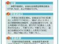 一张图为您全面解读2016年浙江商务工作会议要点
